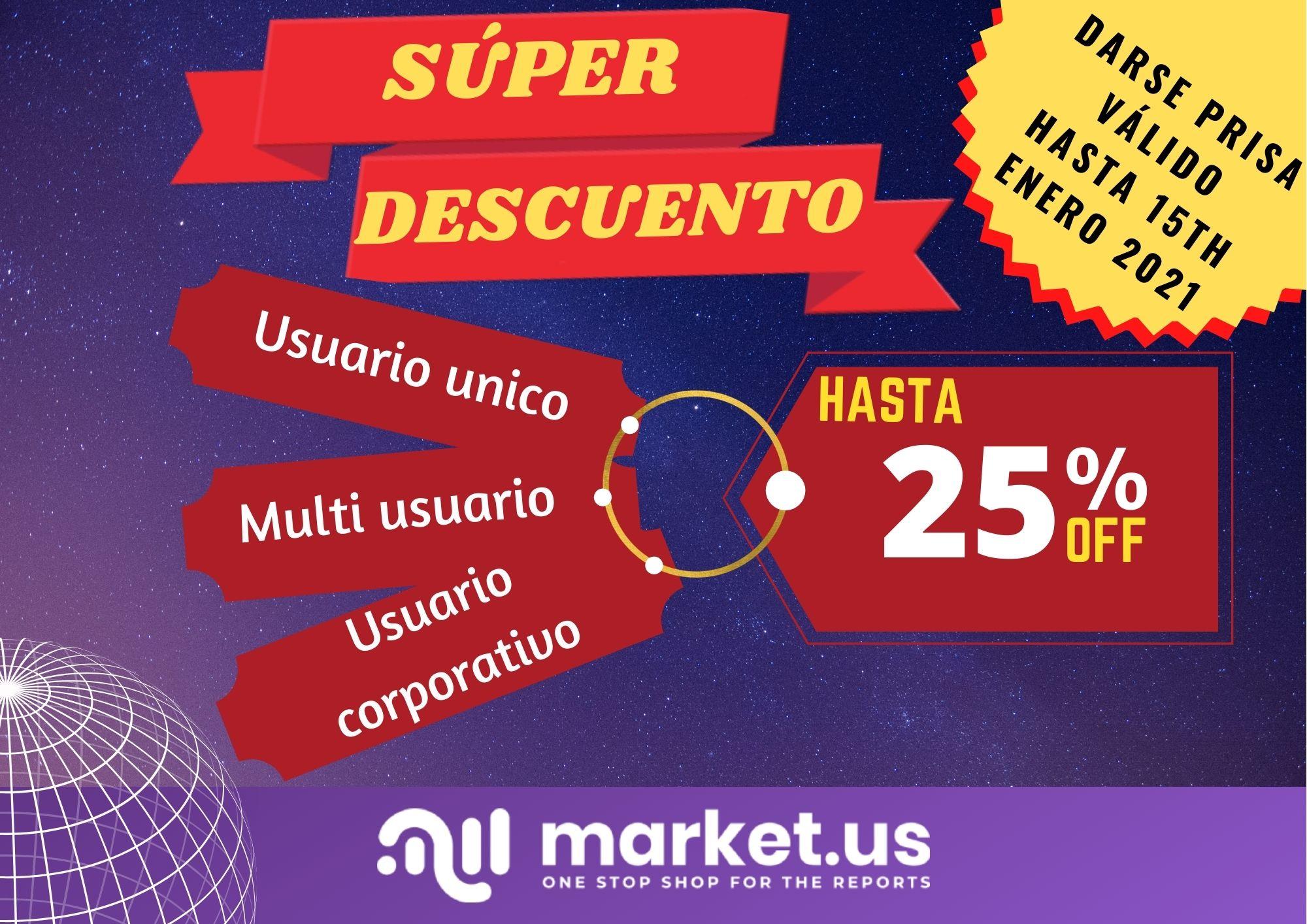 Polvo De Mezcla De Bebida Energética Mercado